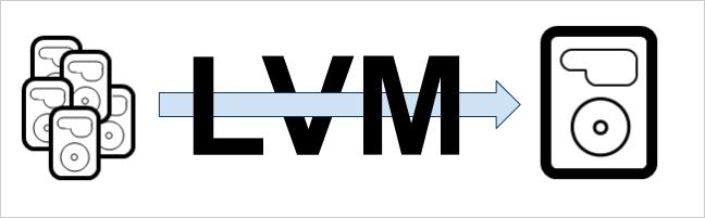Добавление дискового пространства LVM2